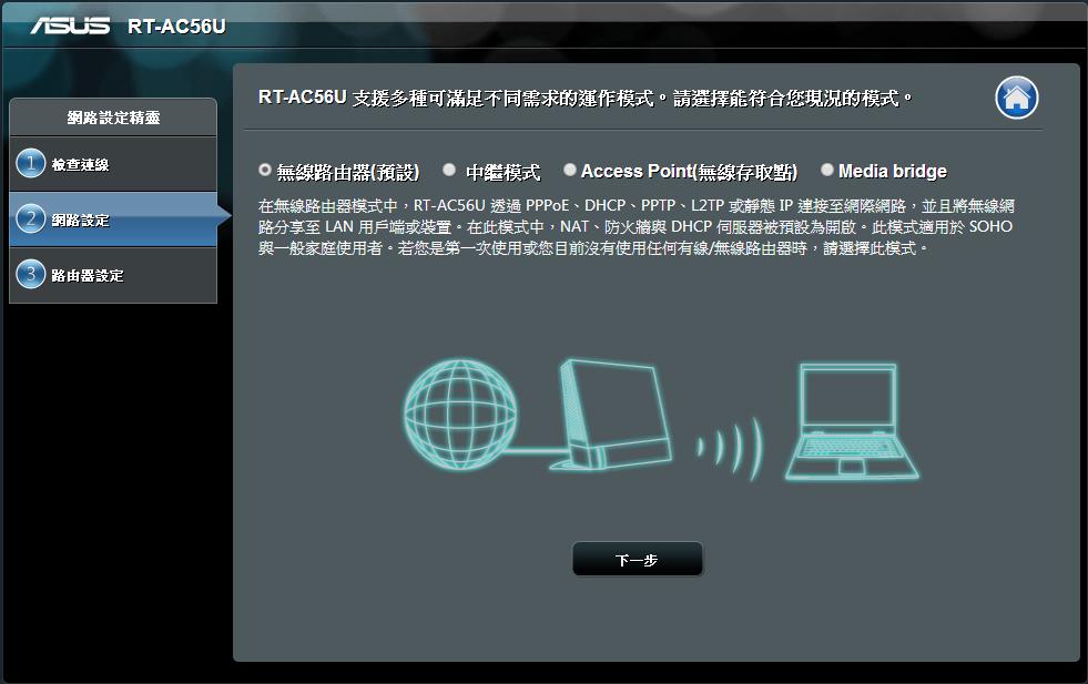 [XF] AC世代機種、天線完全影藏、USB 3.0加持:ASUS RT-AC56U無線分享器