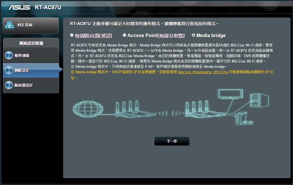 [XF] ASUS RT-AC87U x2 真‧Gigabit無線網路