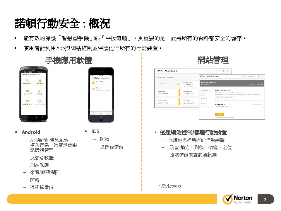 Norton Mobile Security改版增添新功能