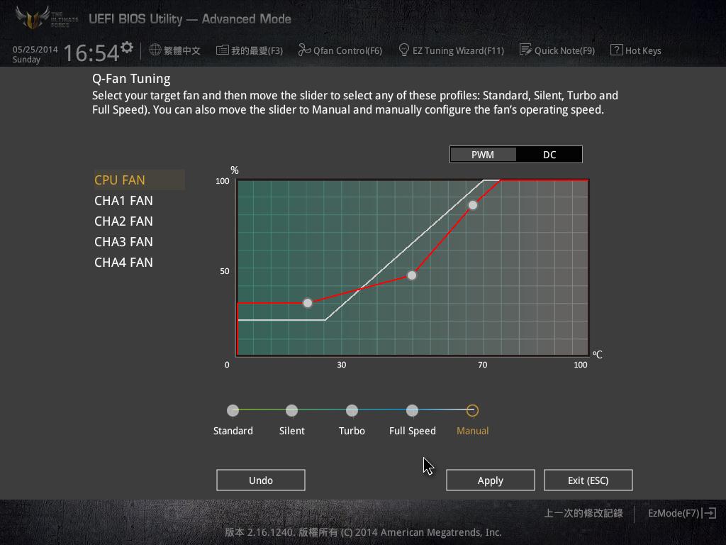 [XF] 除塵防護再提升 ASUS Sabertooth Z97 Mark 1