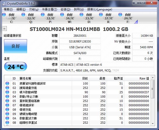 [XF] 軍規防震加持,Silicon Power Armor A30 1TB USB 3.0 隨身硬碟