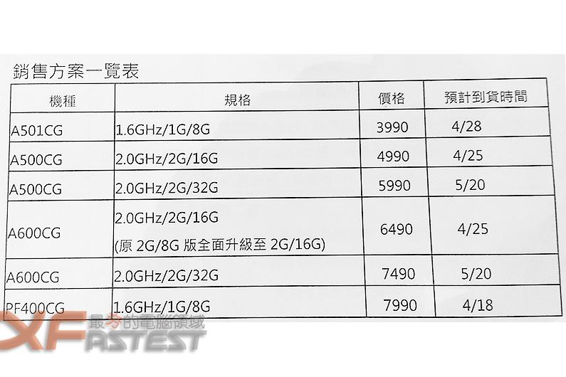 華碩ZenFone預購同規同價新方案出爐