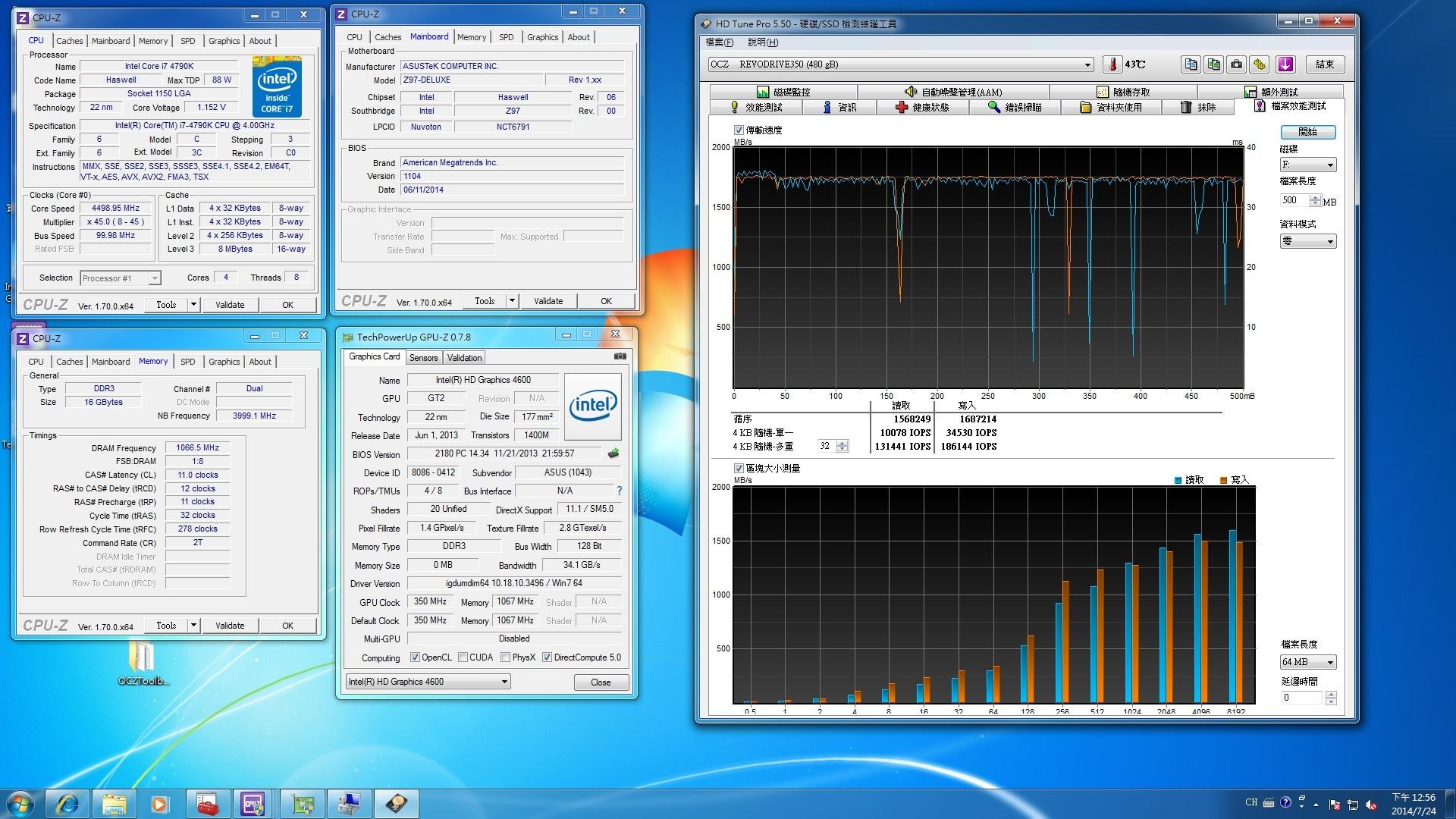 [XF] 速度破千,事半功倍,OCZ RevoDrive 350 PCI Express SSD 480GB開箱評測(含雙卡RAID測試)