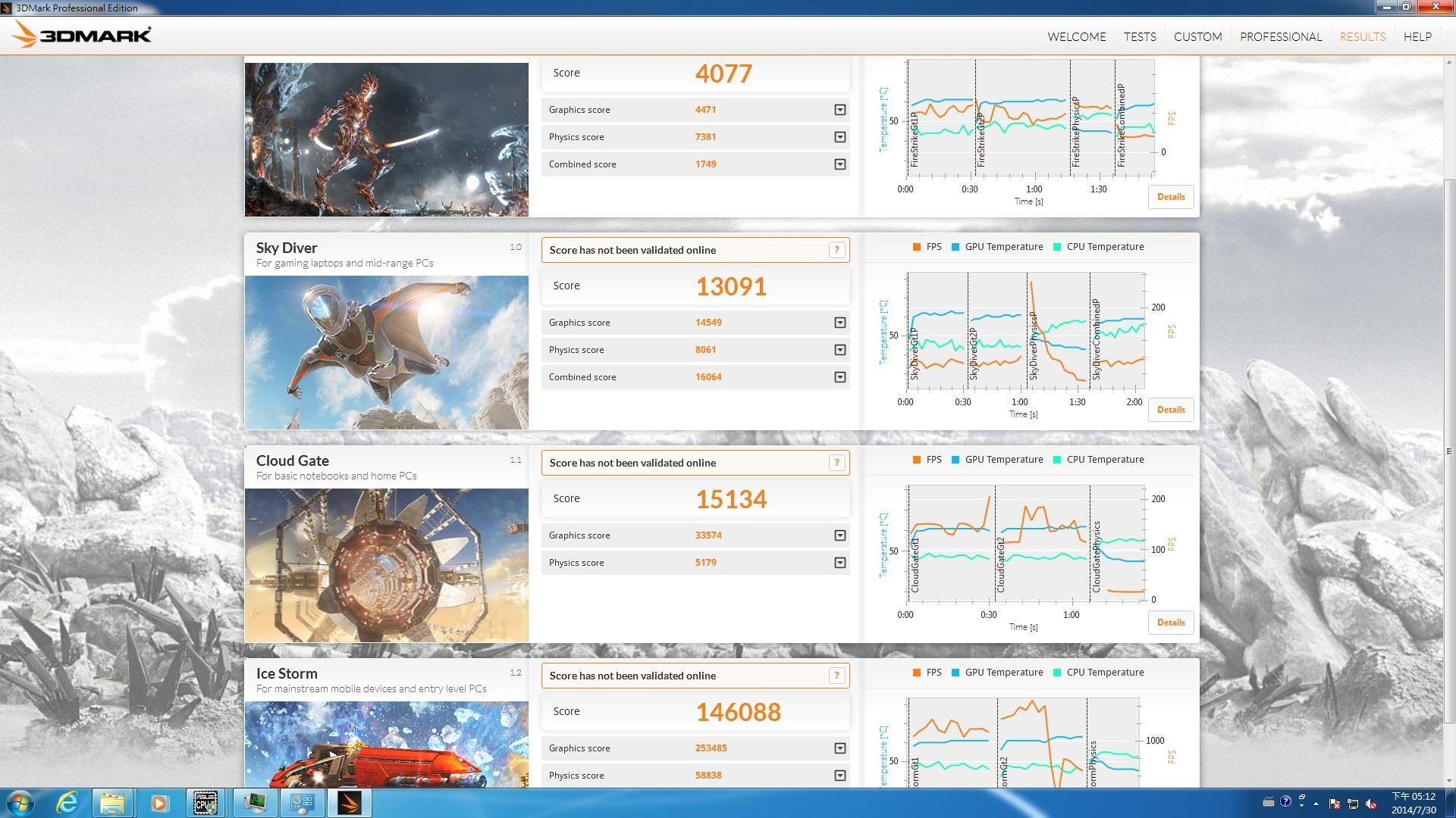 [XF]H97系列遊戲超頻新組合! ASUS H97-PRO GAMER遇上ASUS STRIX GTX 750TI 開箱遊戲實測