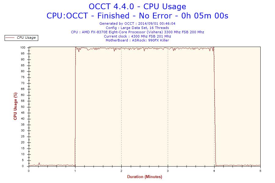 [XF] 持續精進能效管理 產出高效益運算平台 AMD FX-8370E 評測