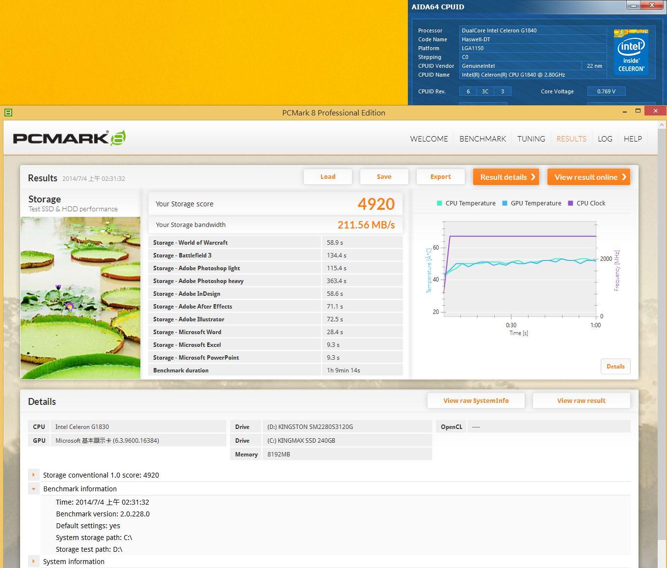 [XF] 豐富產品線 M.2傳輸介面SSD新選擇 Kingston M.2 SATA 120GB 評測