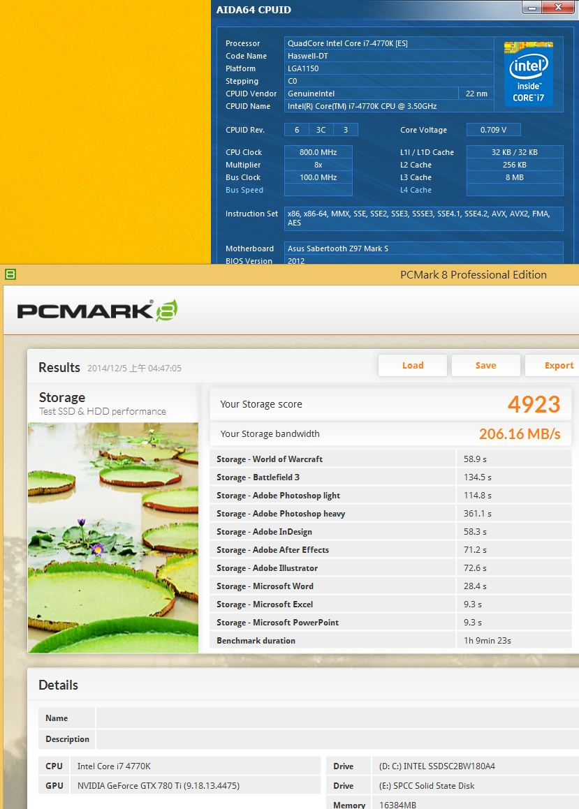 [XF] 進階實用容量 能效表現不俗Silicon Power Slim S80 240GB 評測