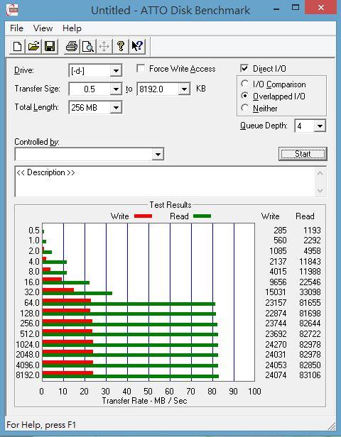 [XF] 平價手機儲存周邊 Verbatim microSDXC 64GB記憶卡評測