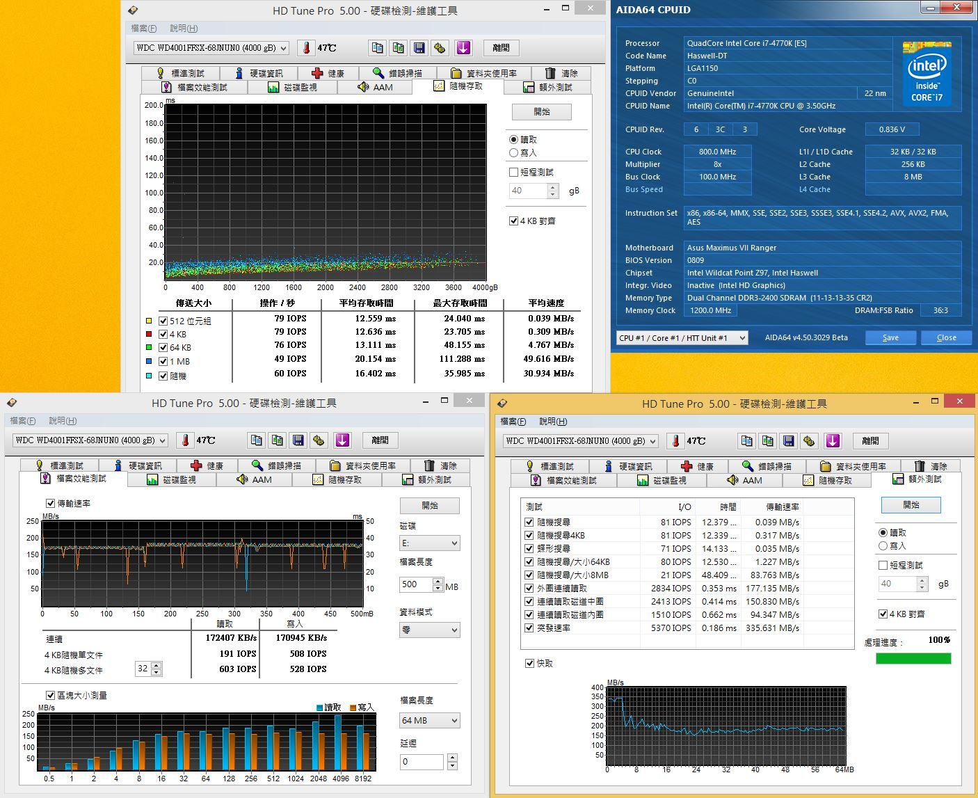 [XF] 轉速提升效能躍進 更有貼心5年保固WD RED Pro 4TB硬碟及Synology DS1813+ NAS應用實測