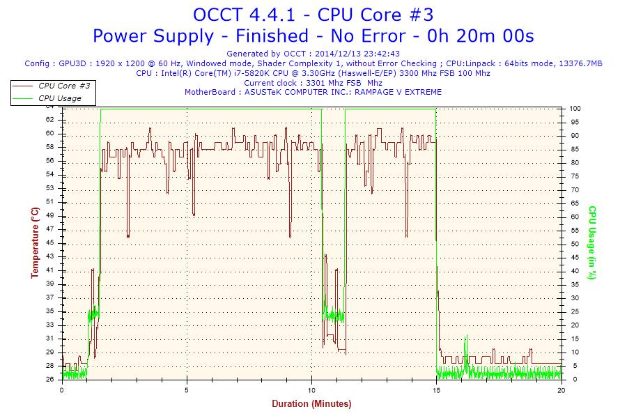 [XF] 靜音減震全模組化 高轉換效率雙路電源 Antec EDG 750W 評測