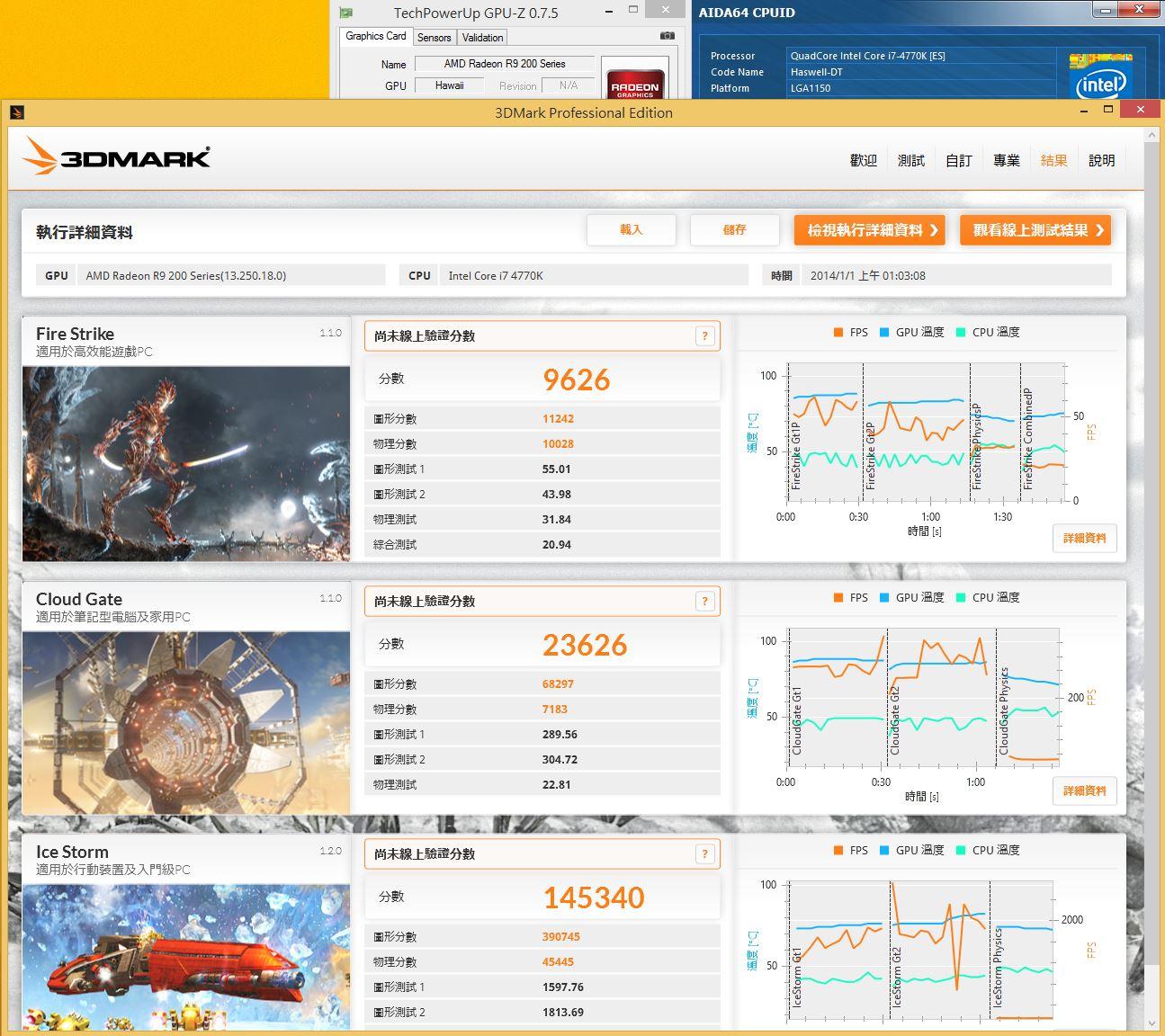 [XF] 給力高時脈 掠奪高效能 Kingston HyperX Predator 2800 8G 評測