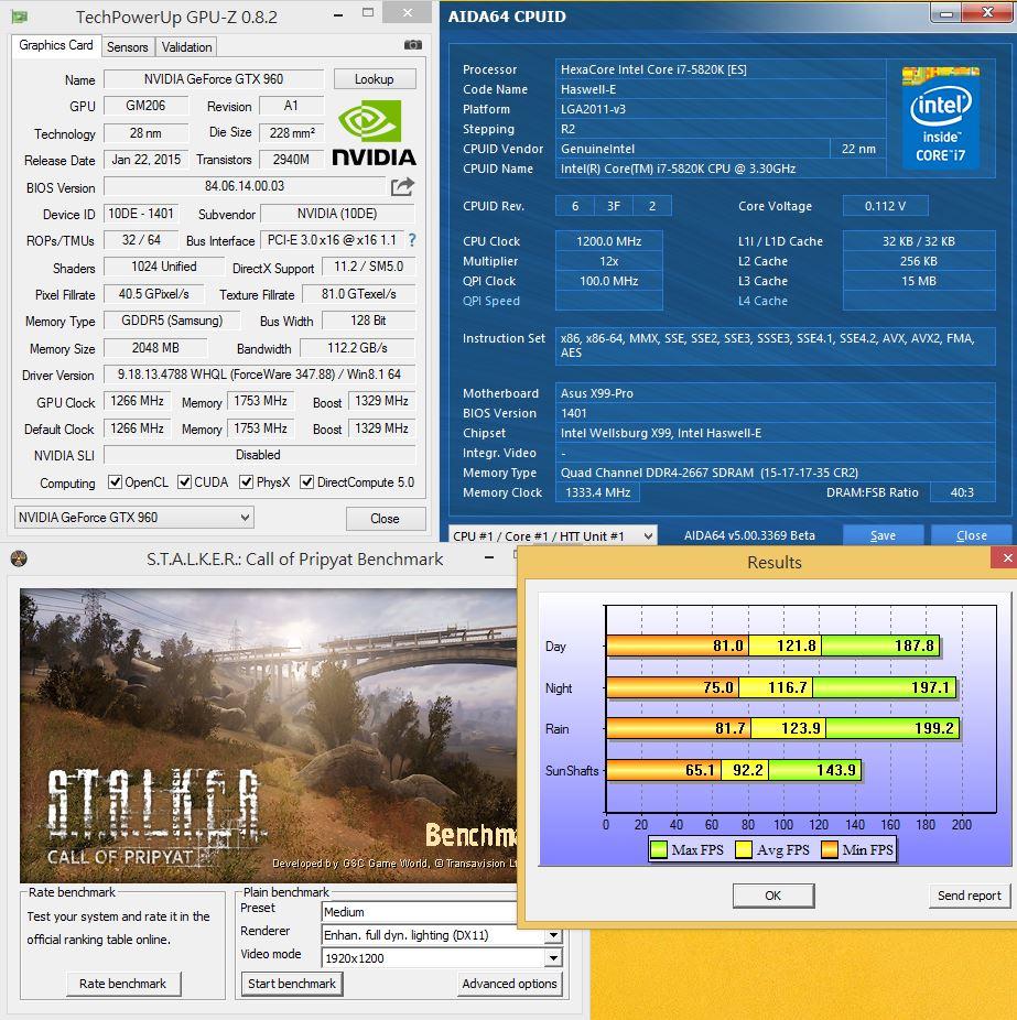 [XF] 中流砥柱 助您享樂遊戲殿堂 GALAX GeForce GTX 960 EXOC 2GB評測