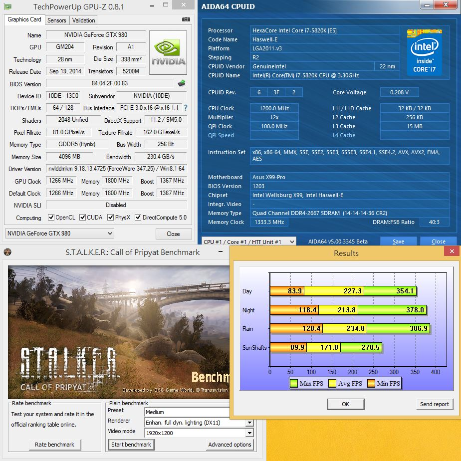 [XF] 靜顯風範 威嚇全場 Inno3DiChill Geforce GTX 980 4GB Ultra 評測
