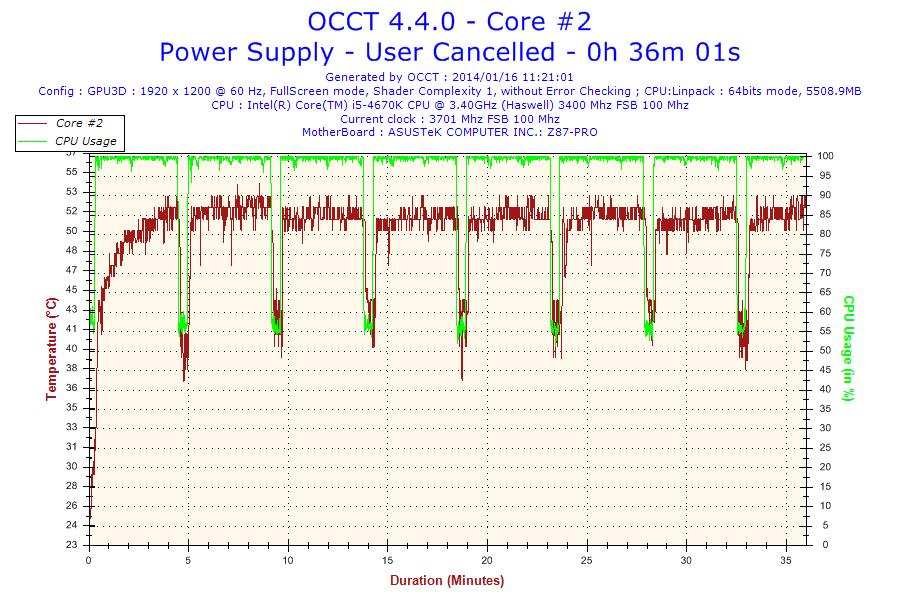 [XF] 最「紅」的電源供應器:OCZ Fatal1ty 550W電源供應器