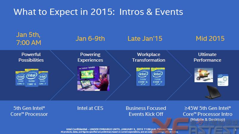 Intel 14nm製程Broadwell處理器行動版17款正式推出